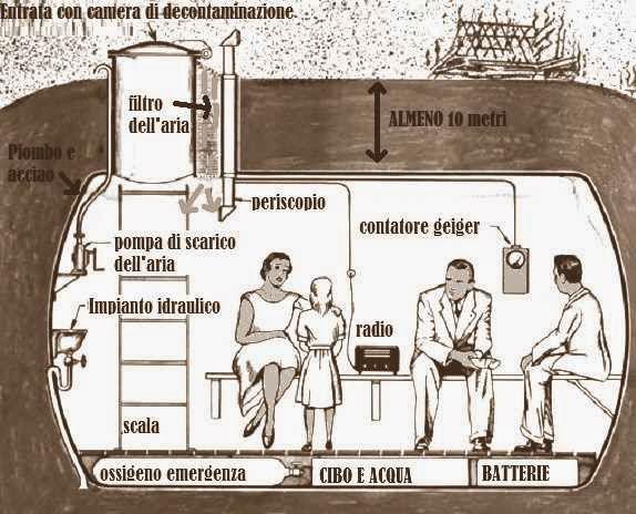 Bunker Atomico Lugano