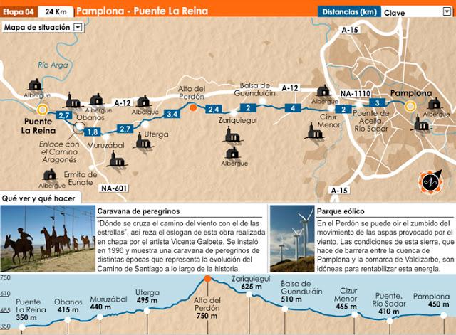 Il Cammino di Santiago da Pamplona